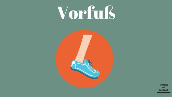 Richtig Laufen - Fußaufsatz - Atemrhythmus 2 - Grafik